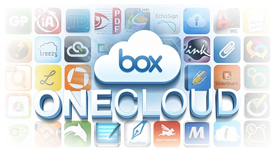 cloud storage,box cloud storage,box,techbuzzes
