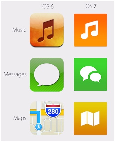iOS 7 Features,techbuzzes