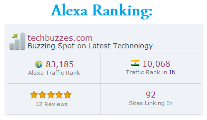 Alexa Rank, techbuzzes,