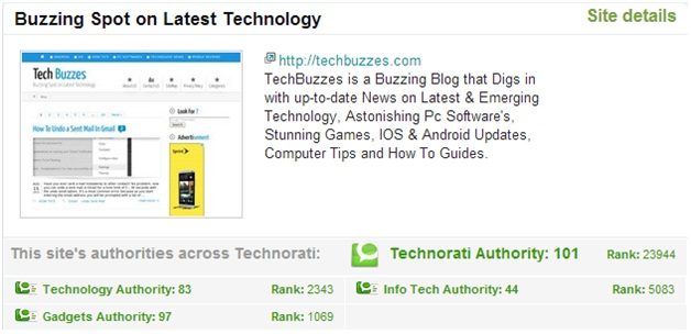 Technorati, Technorati Rank, Techbuzzes